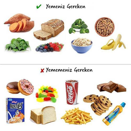 kilo-almanin-yollari-besinler
