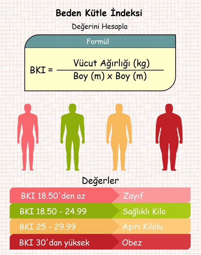 vucut-kitle-indeksi-bki-degerleri